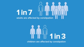 The Cost of Constipation report